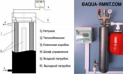 Схема котла заводского исполнения
