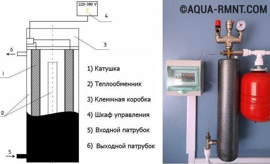 Схема котла заводского