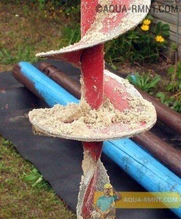 Самодельный ручной бур для бурения скважины: спиральный и ложковый конструкции
