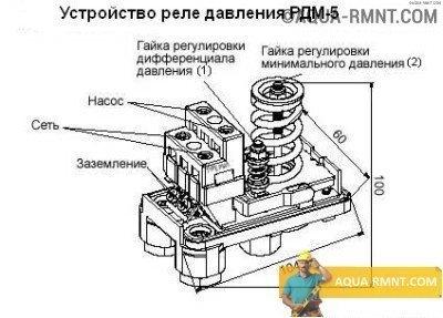 Регулировка реле давления насосной станции своими руками фото 893