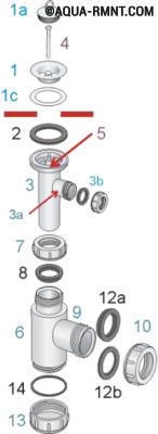 Детальное устройство системы слива