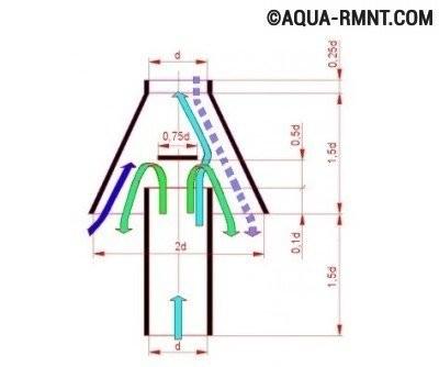 Схема для самостоятельного изготовления стабилизатора
