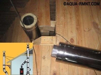 Правила монтажа дымохода в частном доме