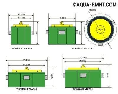 Заводские виброформы для изготовления бетонных колец разного диаметра