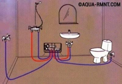 Водоснабжение ванной комнаты в частном доме своими руками 38