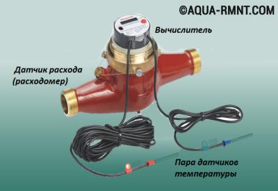Счетчики на отопление: механические приборы