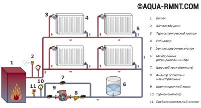 Схема подключения циркуляционного насоса к системе отопления дома