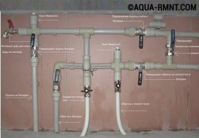 Коллектор для отопления: самодельный вариант с использованием полипропиленовых элементов