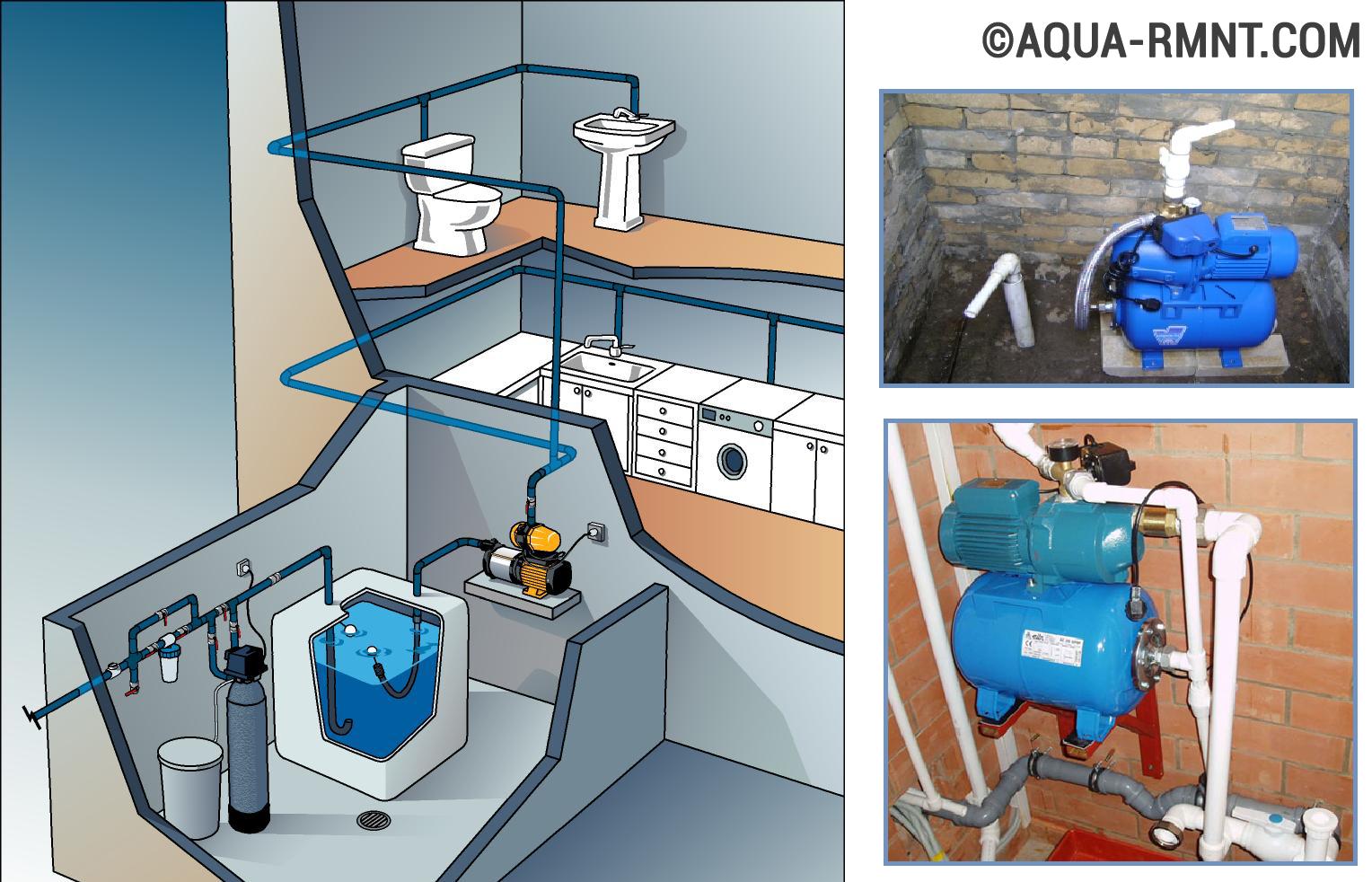 схема водоснабжения от насоса