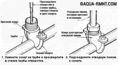 Этапы установки врезного хомута для труб