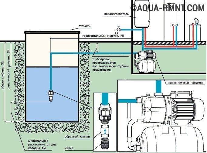 Схема установки насосной