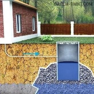 Как делается выгребная яма без дна: технологические особенности строительства