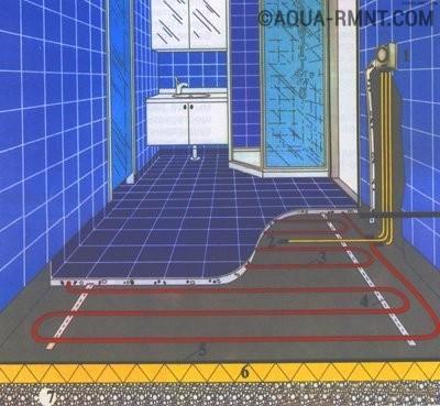 Какой теплый пол лучше положить под плитку: сравнительный обзор систем обогрева