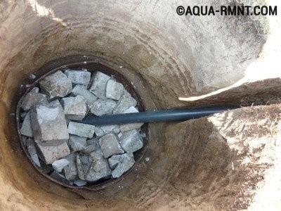 Очистка выгребной ямы без дна