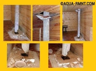 Трубы для дымохода: асбестоцементная конструкция