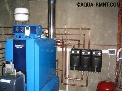Установка газового котла: напольный вариант