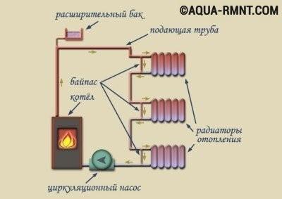 """Однотрубная разводка системы отопления """"Ленинградка"""""""