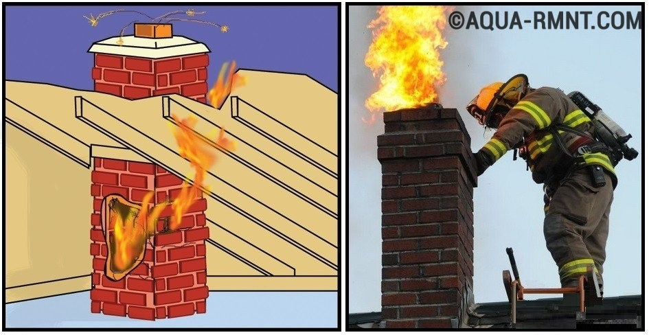 Что можно сжечь чтобы прочистить дымоход везувий тула дымоход