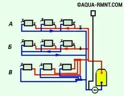 Три схемы устройства горизонтальной двухтрубной системы отопления