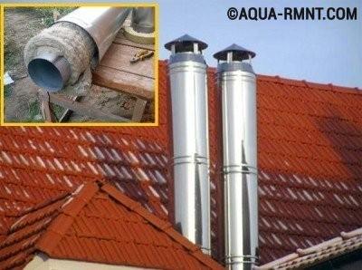 Трубы для дымохода: система из нержавейки