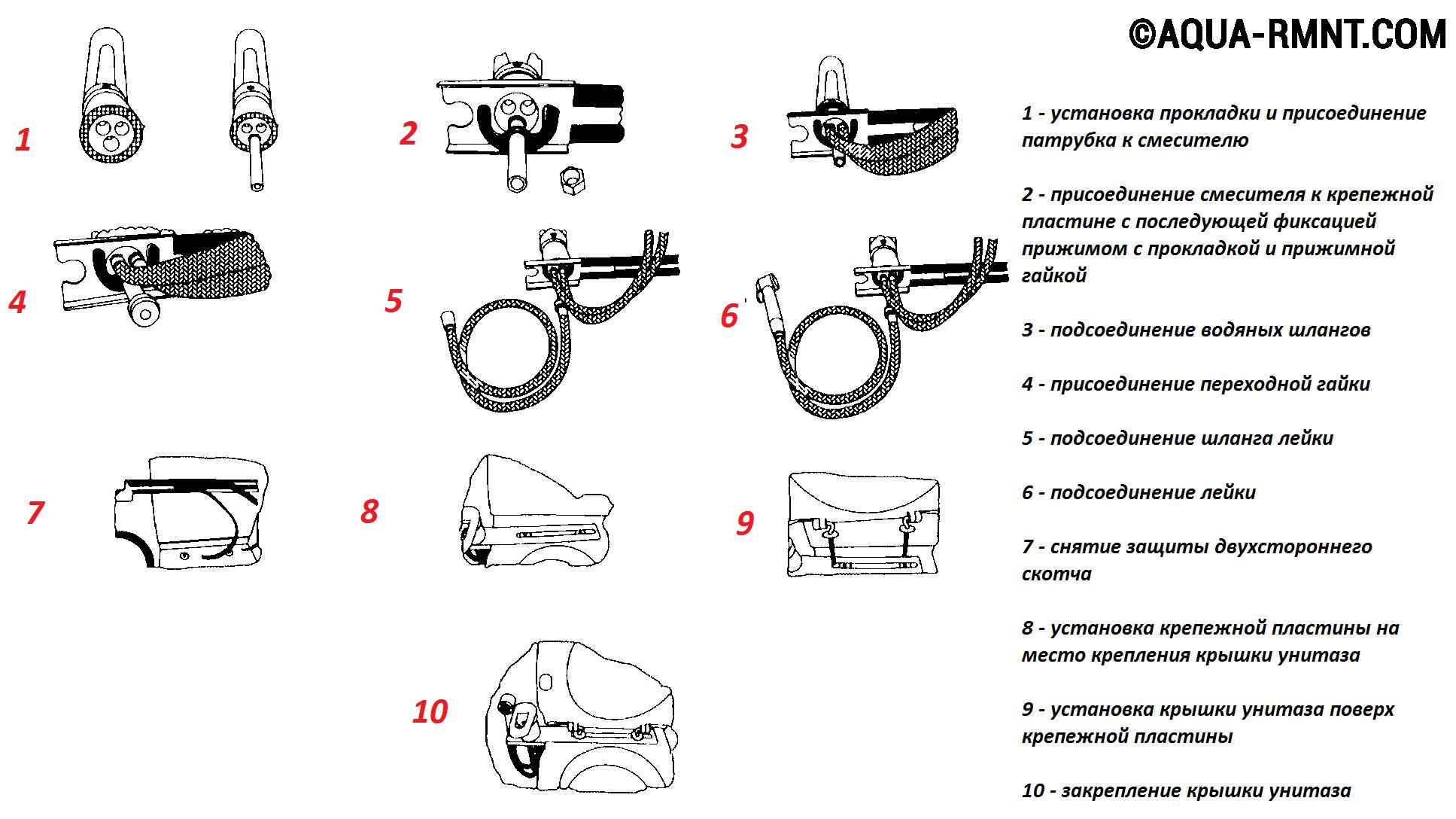 инструкция по установке встроенного в стену смесителя