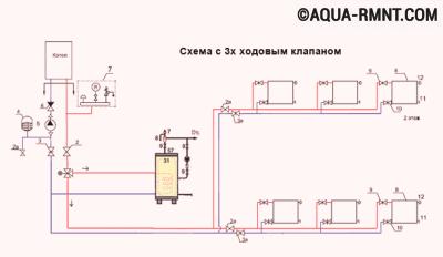 Схема обвязки бойлера косвенного нагрева с трехходовым клапаном