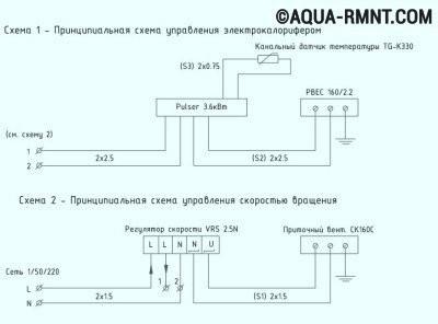 Тепловентилятор своими руками: схемы управления