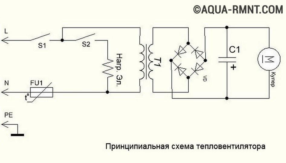 Как сделать своими руками нагревательный кабель 125