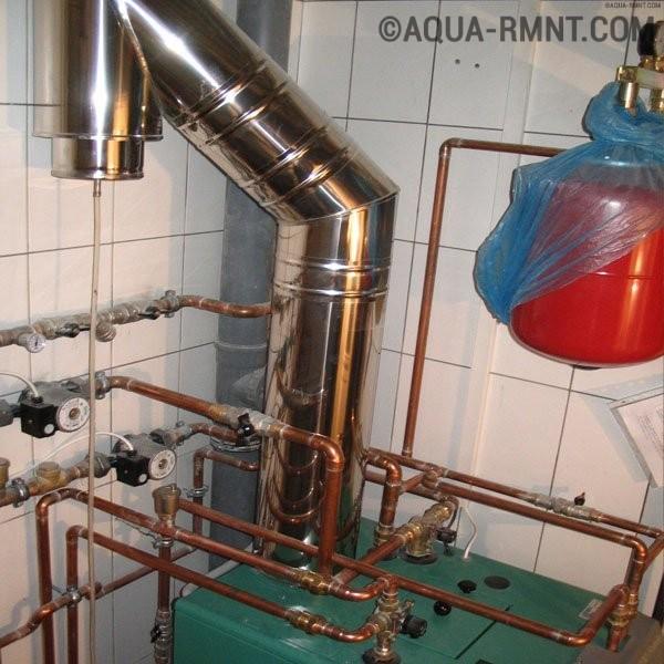 Подключение дымохода к напольному газовому котлу: внутренний и внешний вывод трубы