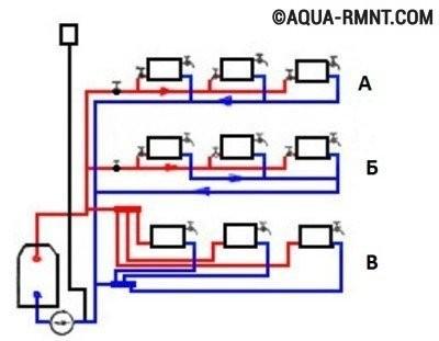 Три схемы устройства горизонтальной двутрубной системы отопления