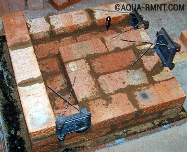 Кирпичная печь на дровах своими руками