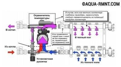 Инструкция-схема