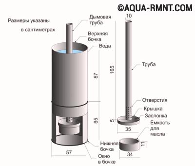 Схема водогрейного котла, работающего на отработке