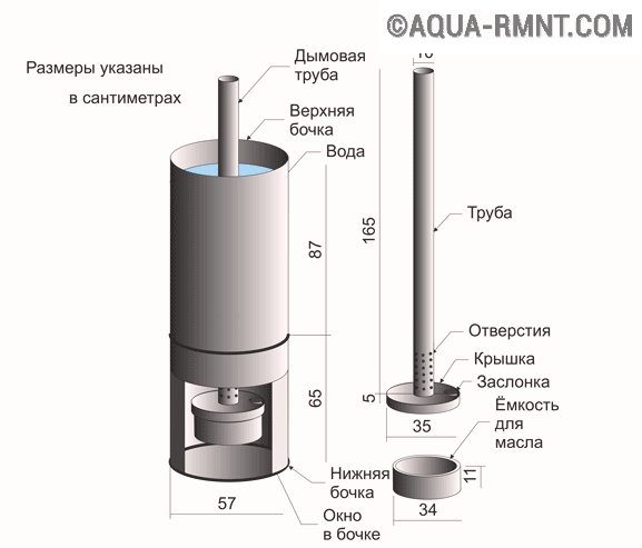 Схема водогрейного котла