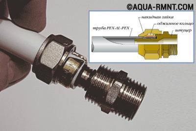 Цанговый или компрессионный фитинг для металлопластиковых труб
