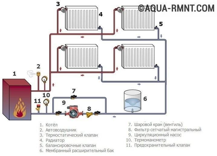 Двухтрубная схема отопления
