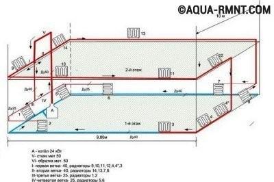 Однотрубная схема отопления двухэтажного дома