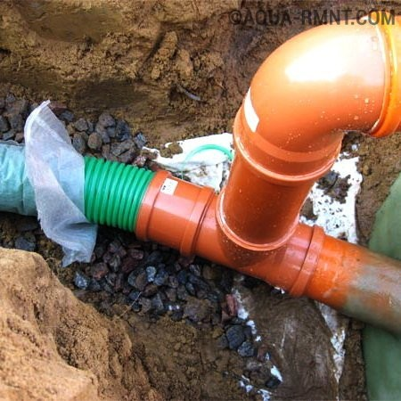 Прокладка канализационных труб в земле правила и требования расчет глубины