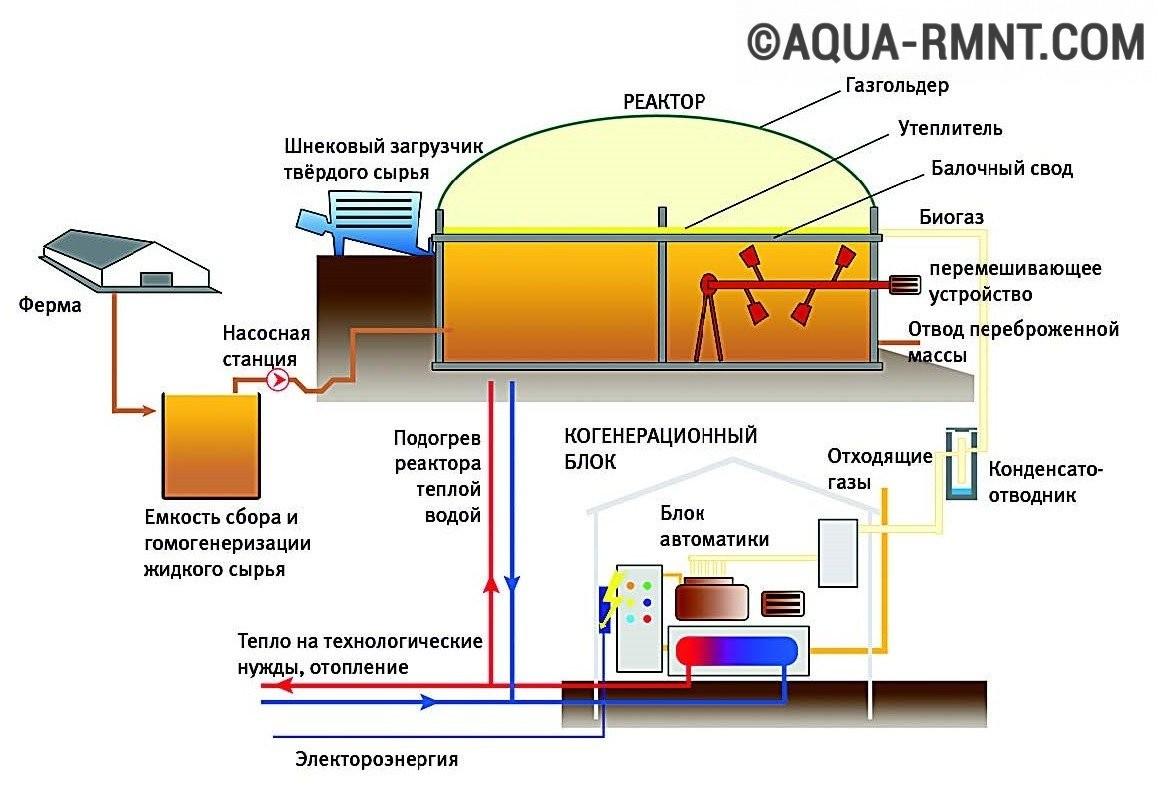 Как электричество поступает в домашних условиях заявка на технологическое присоединение к сетям на 15 квт