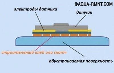 Датчик протечки воды: установка в пол