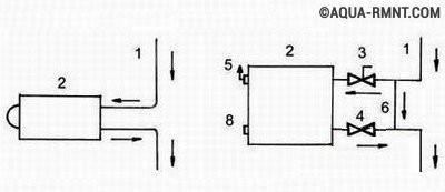 Как установить регулятор температуры на батарею