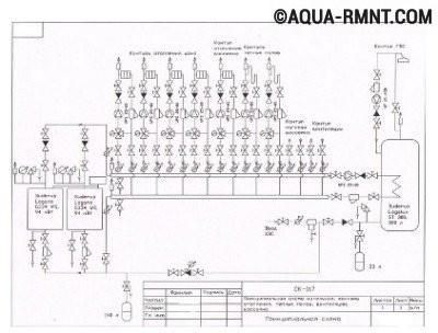 Автоматическая котельная схема