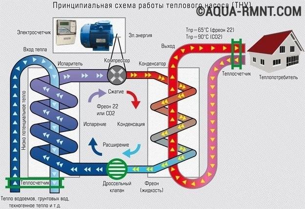 tnvozd-vozd2.jpg