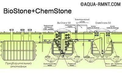 BioStone_ChemStone