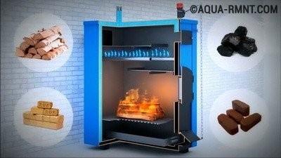 Котлы отопления на твердом топливе: виды топлива