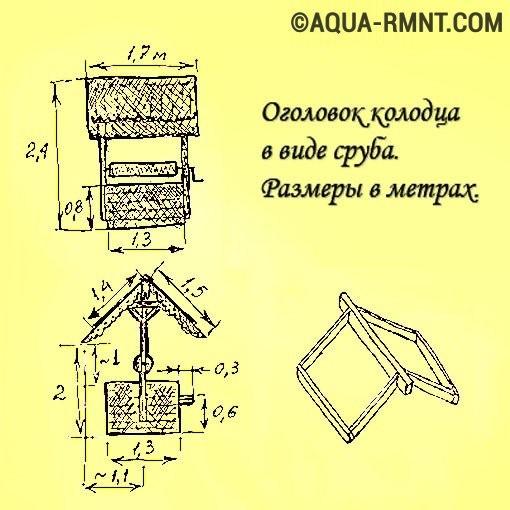 Ремонт заднего редуктора газели