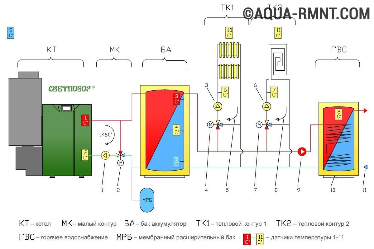 обвязка двухконтурного котла отопления схема фото