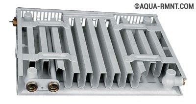 Стальные панельные радиаторы: устройство приборов