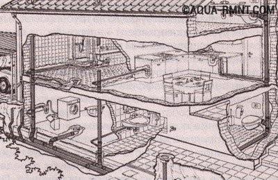 Внутренняя канализация: схема обустройства