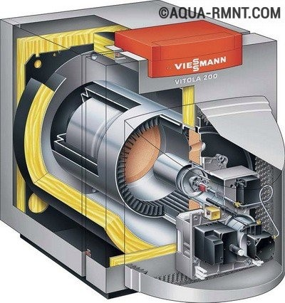 Отопительные котлы для частного дома: приборы , работающие на жидком топливе